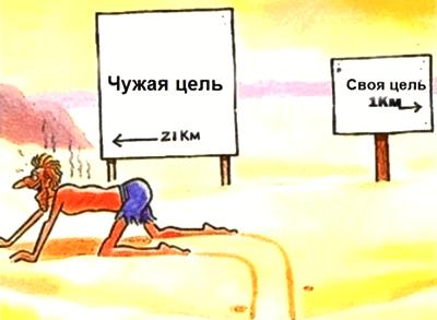 svoya-cel